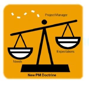 New PM Doctrine